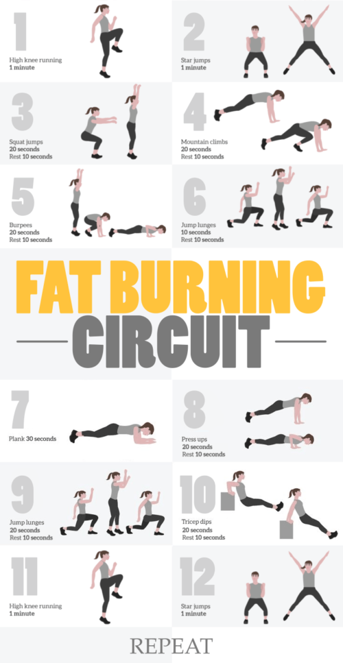 This is one hell of a workout. It targets your entire body, from shoulders, chest, back, abs to your butt, legs and arms. There are 12 exercises and 2 sets. You don't need any equipment, just a chair or a stepper. Here are the exercises: High knee running in place (1 minute) Star jumps (1 […]