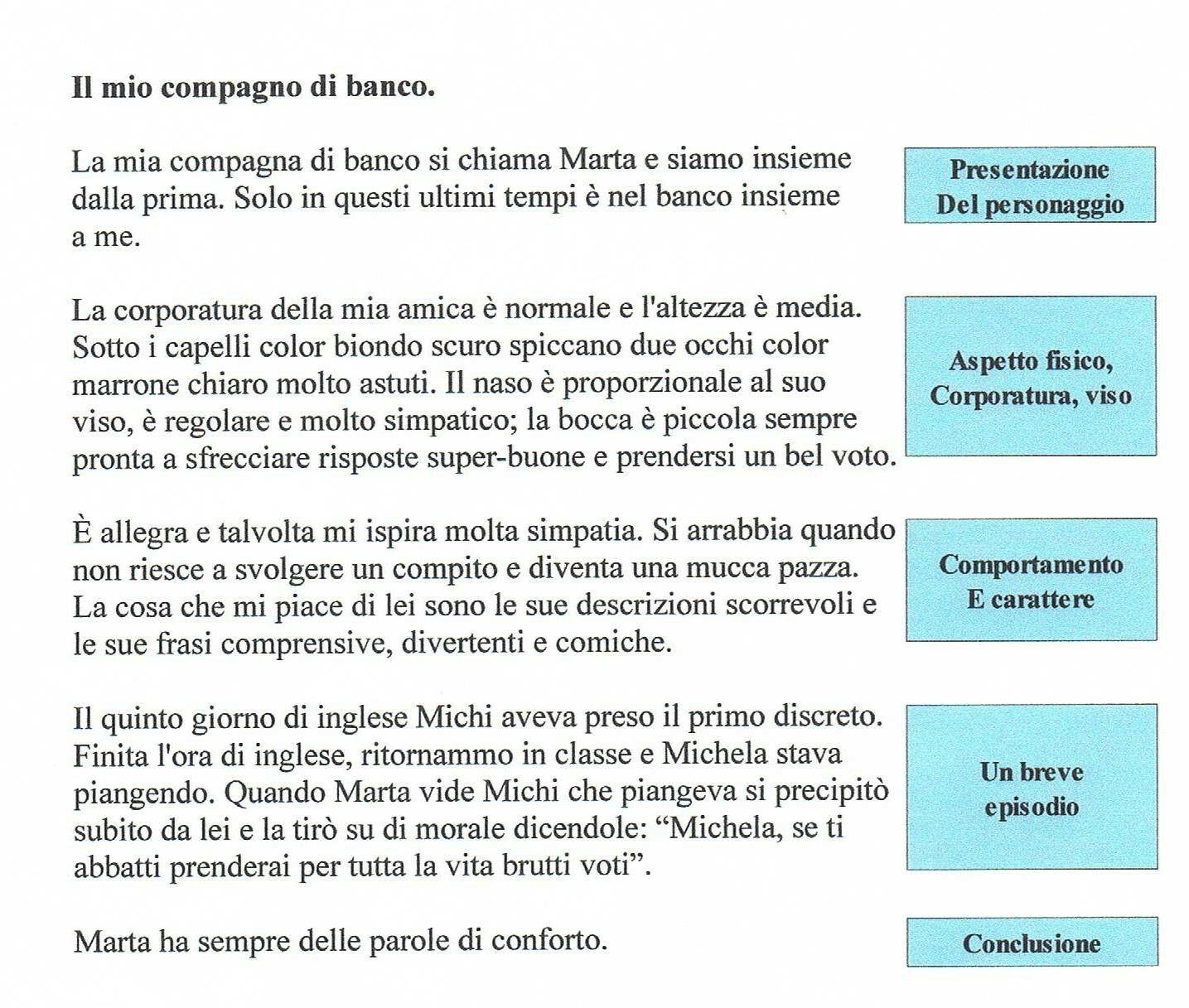 Pin Di Beatrice Casalini Su Scuola Montessori E Education