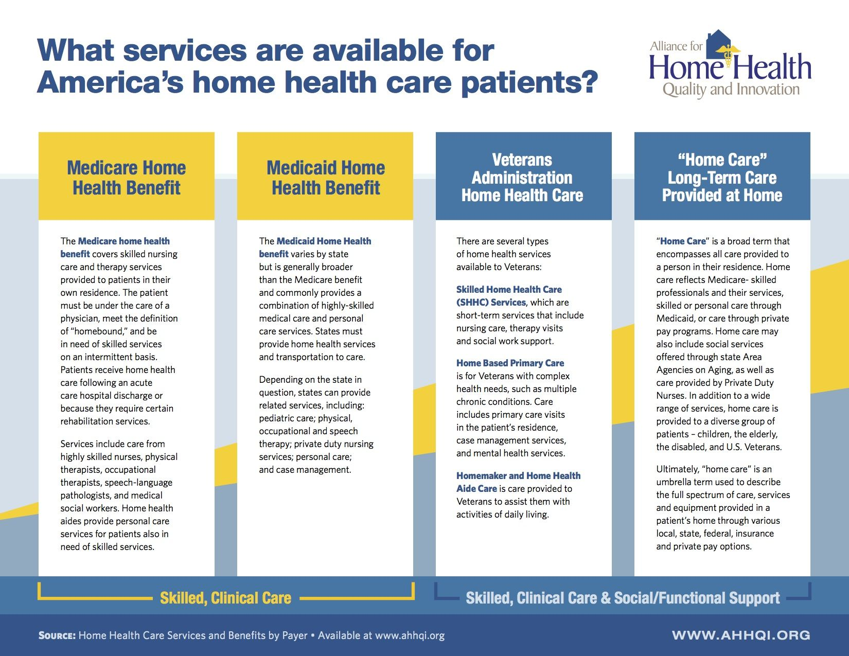 services available for america's home health care patients | about