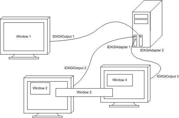 Wiring And Diagram: Diagram Of Window In Computer