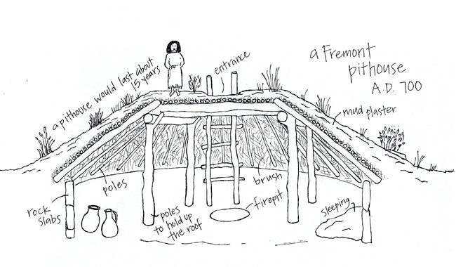 Pit Houses Are Kinda Pithy Native American Projects Utah State