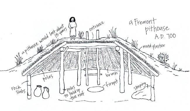 Pithouse Earth Sheltered Survival Shelter Underground Shelter