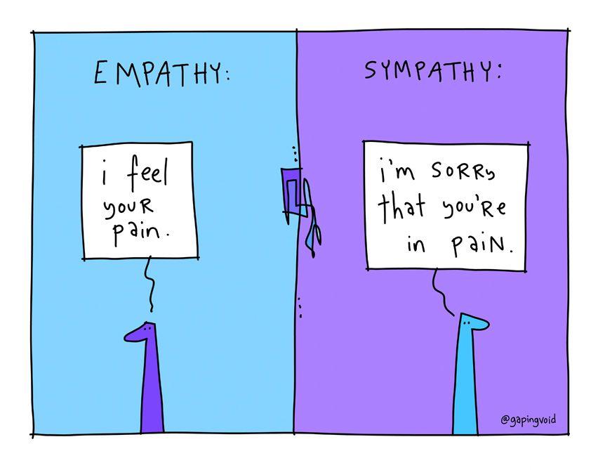 Empathy or Sympathy – Brandon Martenas