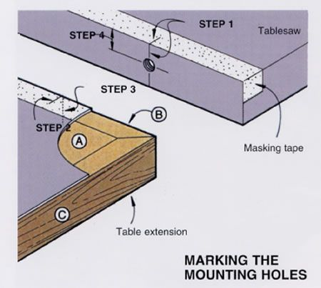 Woodworking projects adding a router extension to your table saw woodworking projects adding a router extension to your table saw woodworking news greentooth Image collections