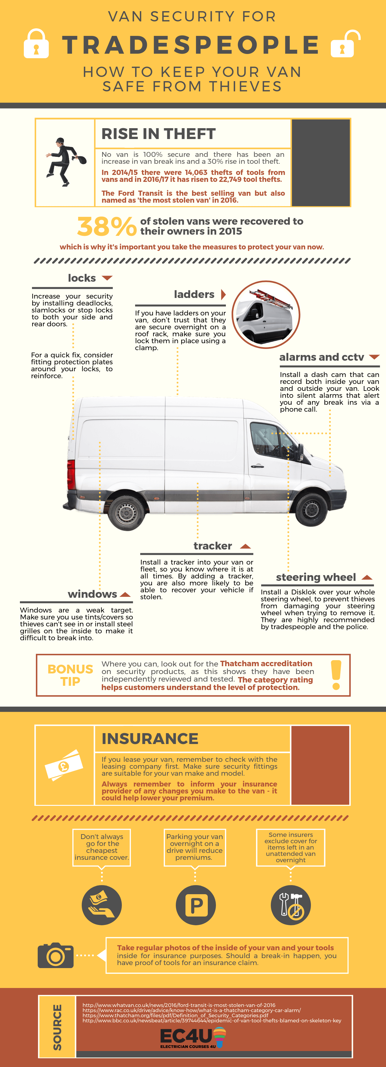 Van Security For Tradespeople Infographic Security Tips