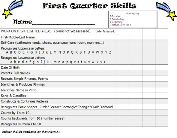 Mrs O S Kindergarten And Family Blog Report Card Skills Kindergarten Report Cards Report Card Template Report Card
