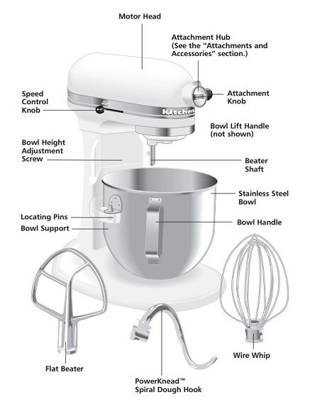 Bowl Lift Stand Mixer Features Source: KitchenAid mixer ...