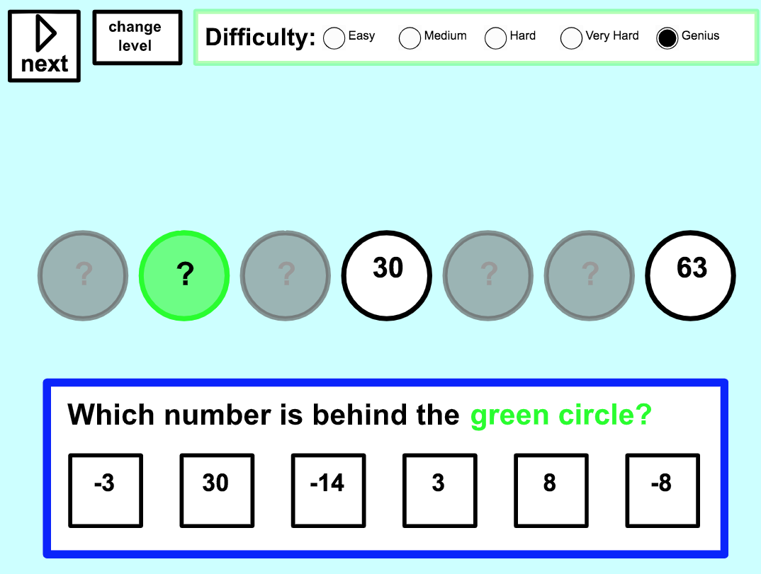 Pin By Miss Penny Maths On Sequences In