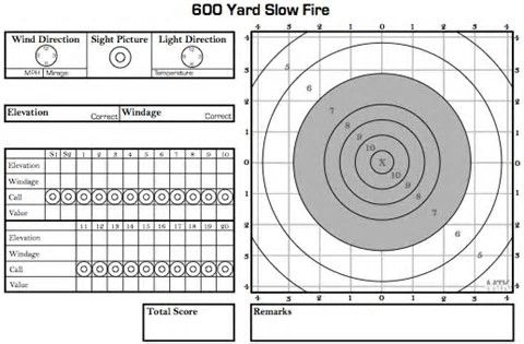 image about Printable Sniper Targets named Impression end result for Printable Sniper Log Ebook Guns and These kinds of