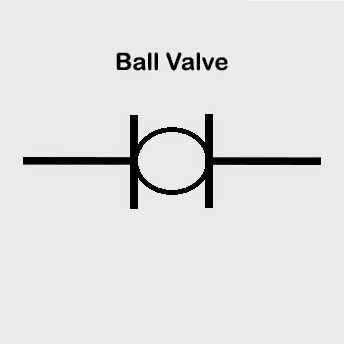 symbols of ball valve in p u0026i diagram