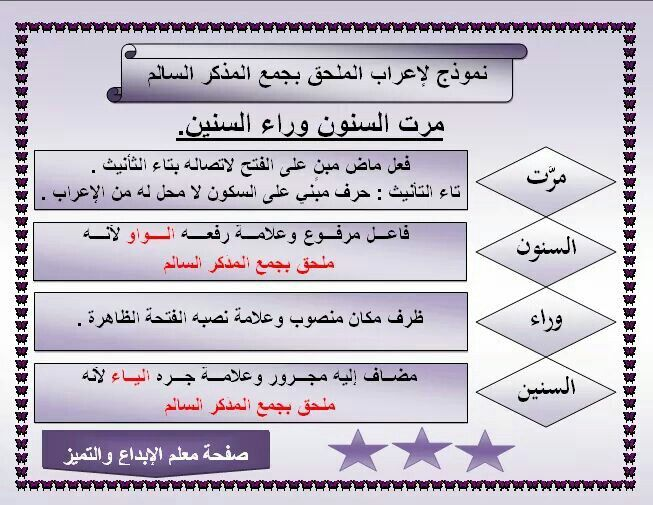 اعراب الملحق بجمع المذكر السالم Learning Arabic Teach Arabic Teaching