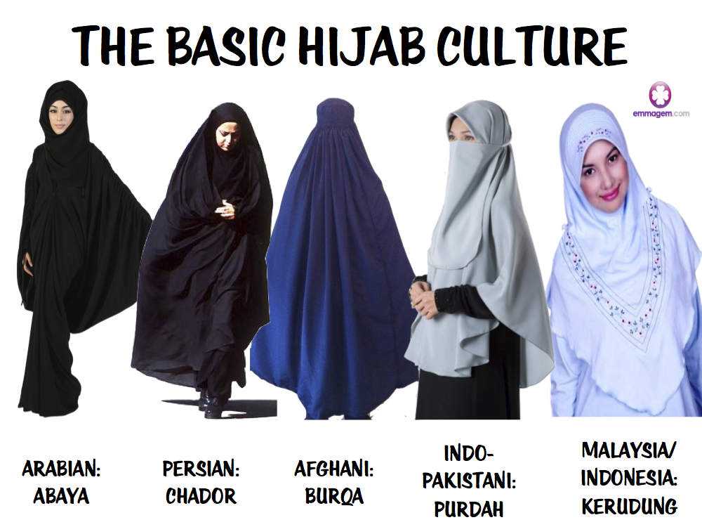 To dispel myths about hijab the ahmadiyya muslim community amj has launched a nationwide Hijab fashion style dailymotion