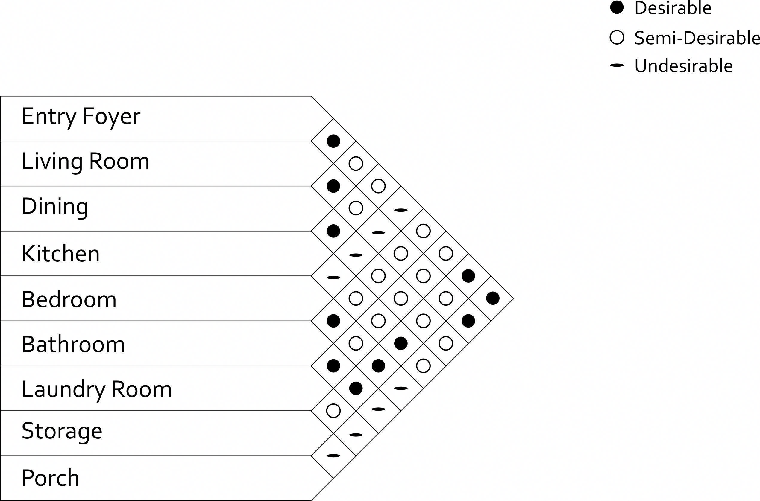 Coding Interiordesignprograms Scandinavian Interior Design Luxury Living Room Small