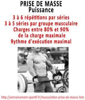 Prendre De La Masse Et De La Puissance Musculaire Prise De Masse Musculaire Programme Musculation Volume Prise De Masse