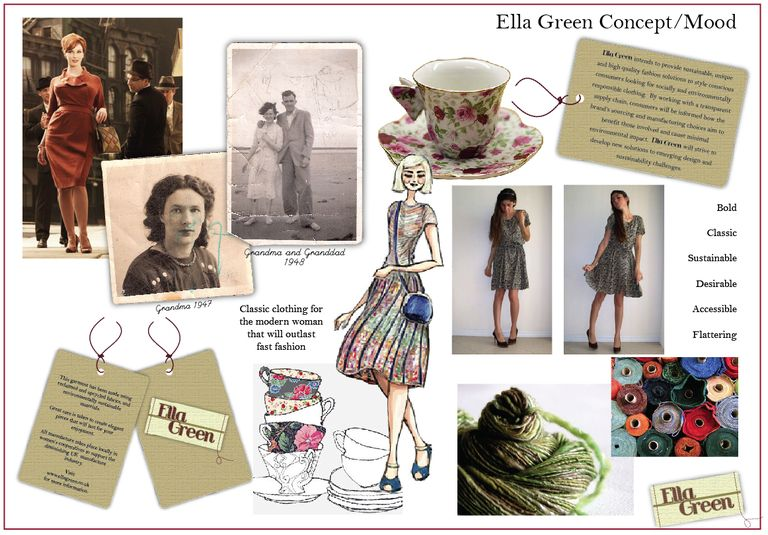Fashion Mood Board Examples Ella Green Mood Board