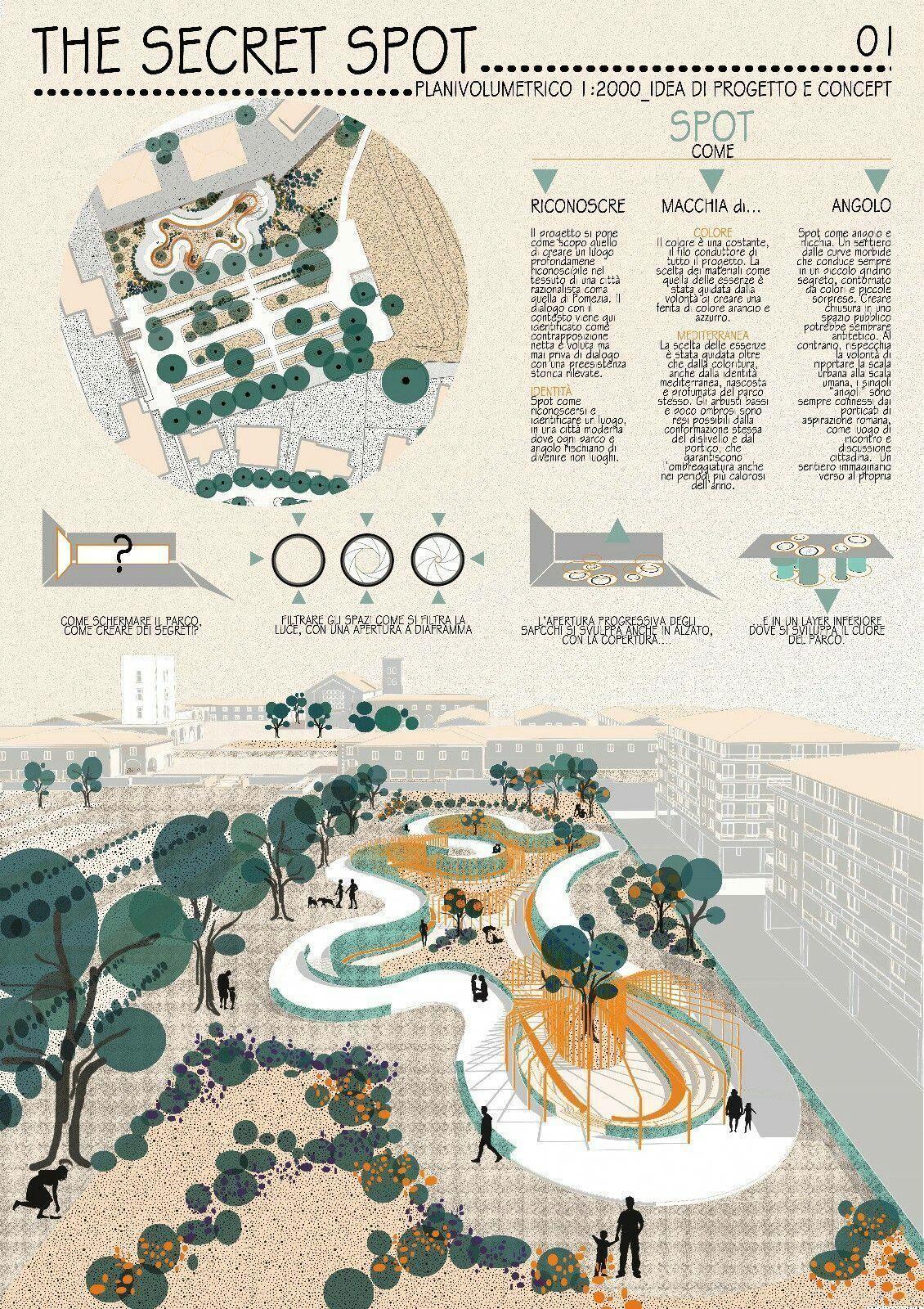 Landscape Architecture Garden Design Public Square Competition For A Public Landscape Architecture Park Landscape Architecture Presentation Parking Design