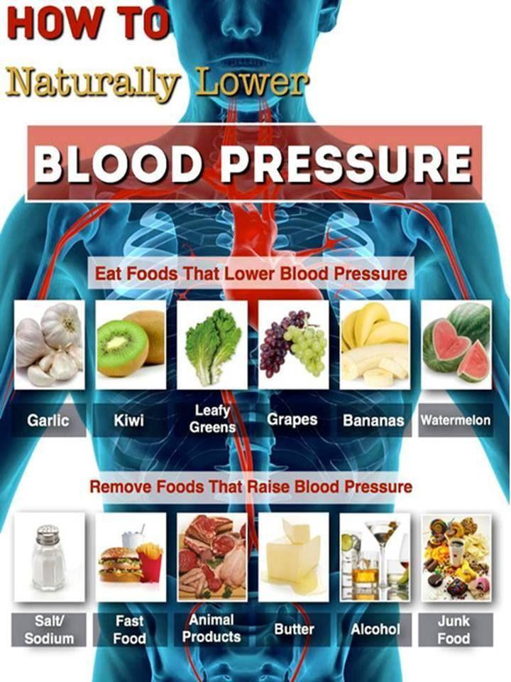 Best 25+ High Blood Pressure Ideas On Pinterest