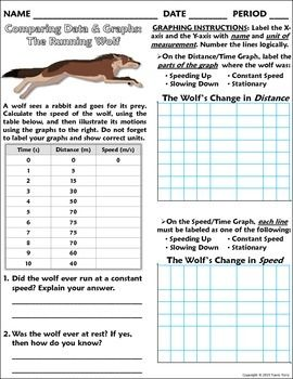 worksheet graphing distance and displacement w the running wolf worksheets students and. Black Bedroom Furniture Sets. Home Design Ideas