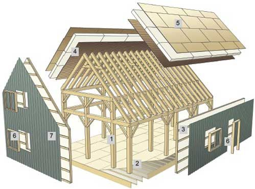 how to insulate a timberframe wall - Google Search   Bugout ...