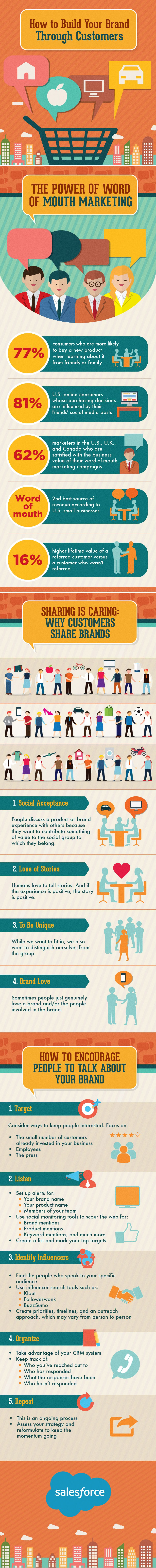 How to Build Your Brand Through Customers #infographic