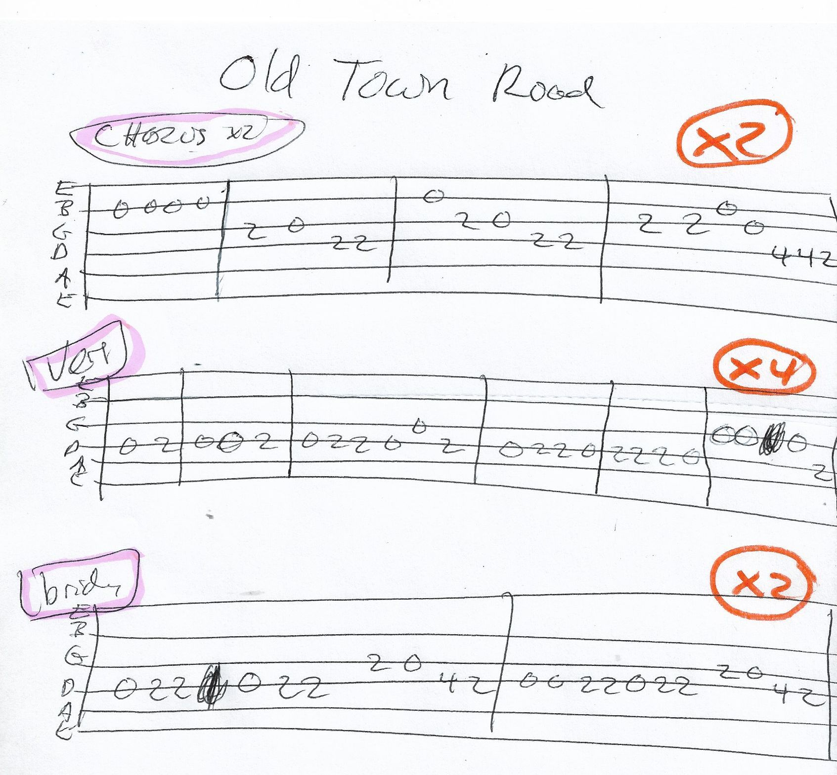 Old Town Road Lil Nas X Guitar Melody Tab Capo 4th With