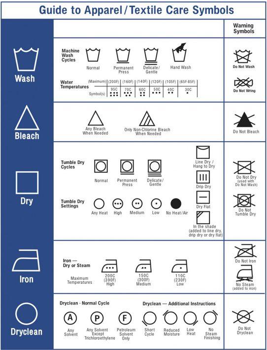Fabrics Washing Instructions Jersey Fashion Fibers And Fabrics