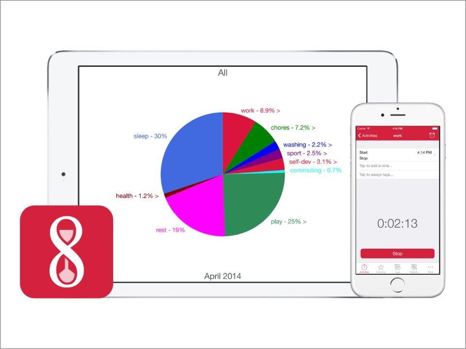 تطبيق Eternity Time Log لإدارة الوقت وتنظيم وجدولة المهام اليومية حسب الأهم Chores Pie Chart Health