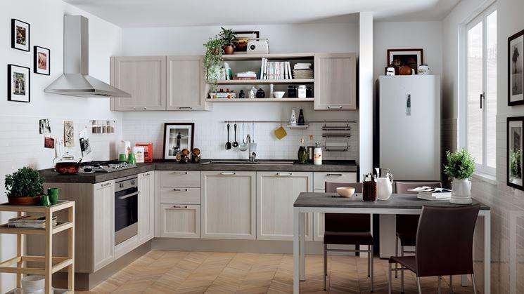Progetto cucina angolare | Decoración de casa | Cucine ...