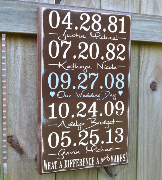 Fifth Wedding Anniversary Ideas: Important Date Sign--put Date Met, First Date, Engagement