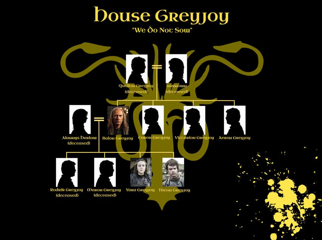house greyjoy family tree the iron islands game of thrones