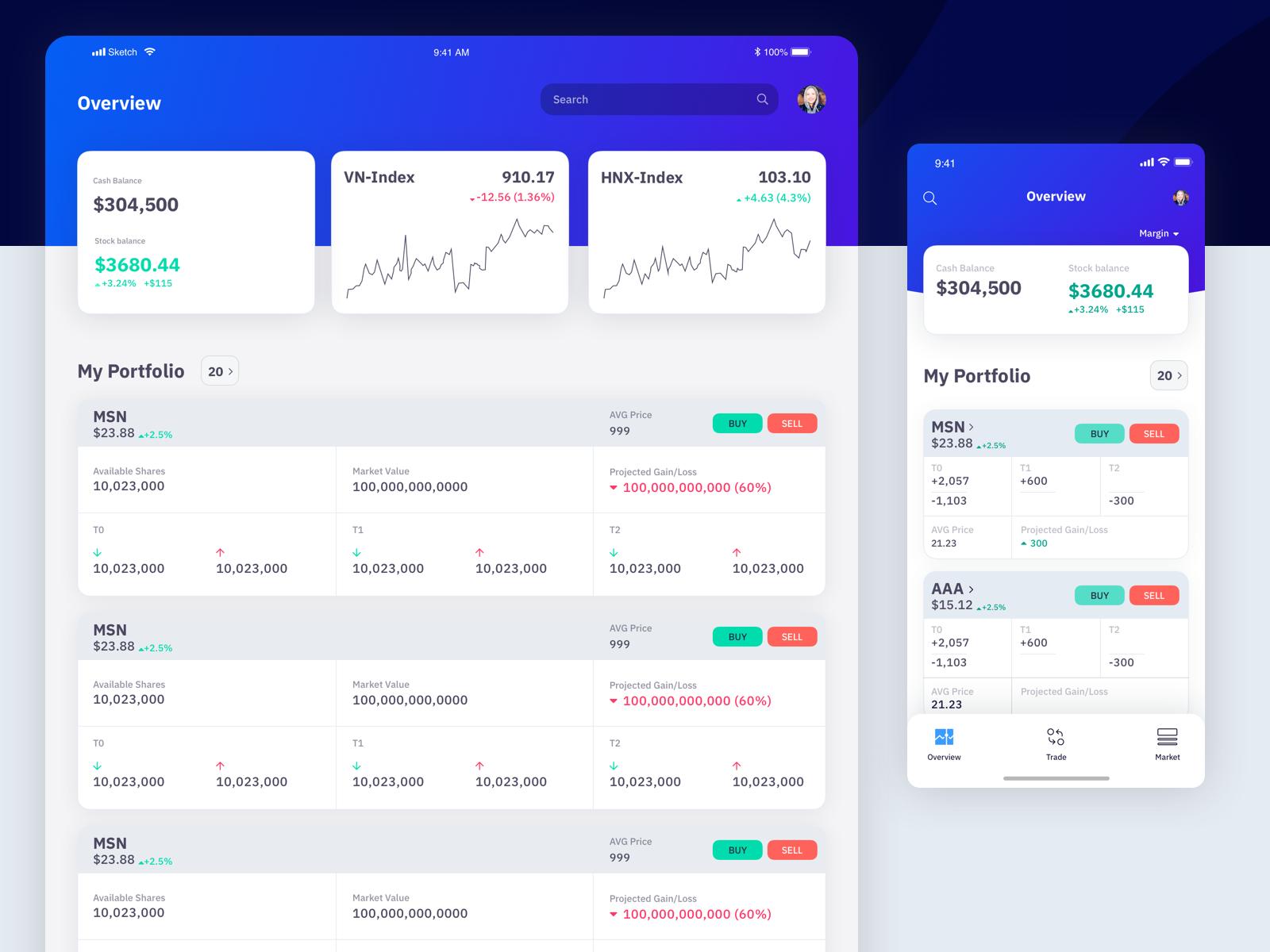 Wisetrade Multiplatform Stock Trading App