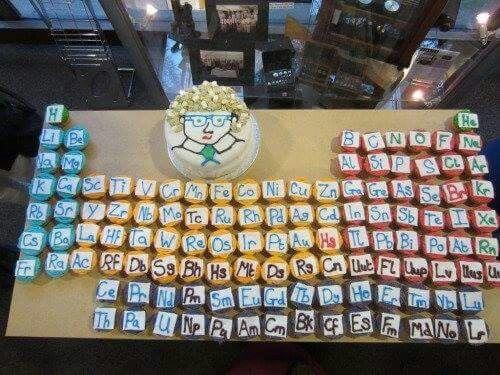 muffins de tabla periodica hermoso para cumpleaos cientifico - Tabla Periodica En Material Reciclable