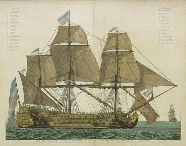 French Ship Ville De Paris 1764 Sailing Art Vintage Boats Sailing