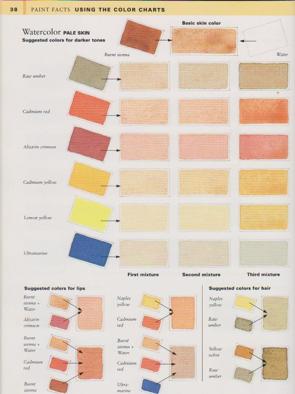 Pigment colours for light skin tone page 2 wetcanvas for How to combine colors