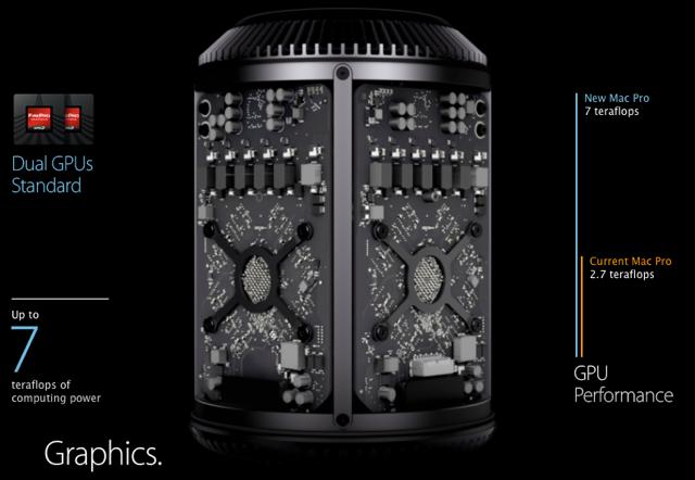 AMDのスタッフにMacPro 2013のグラボがいくらぐらいするか聞いてみ ...