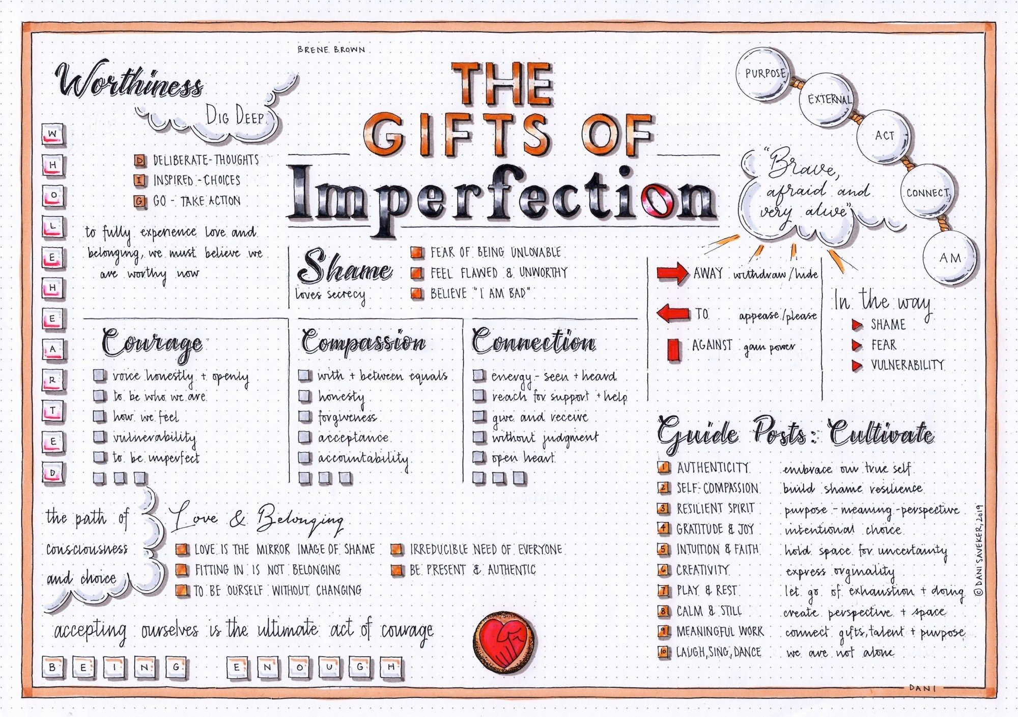 The Ts Of Imperfection Brene Brown Visual Synopsis By