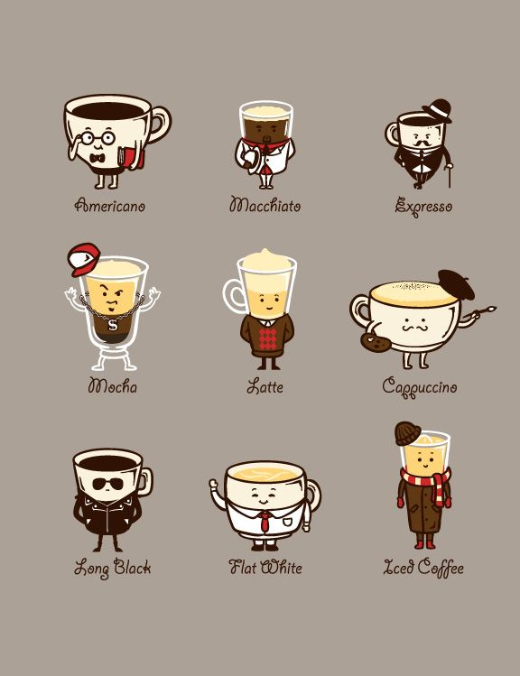 Chow Hon Lam - Coffee Personality