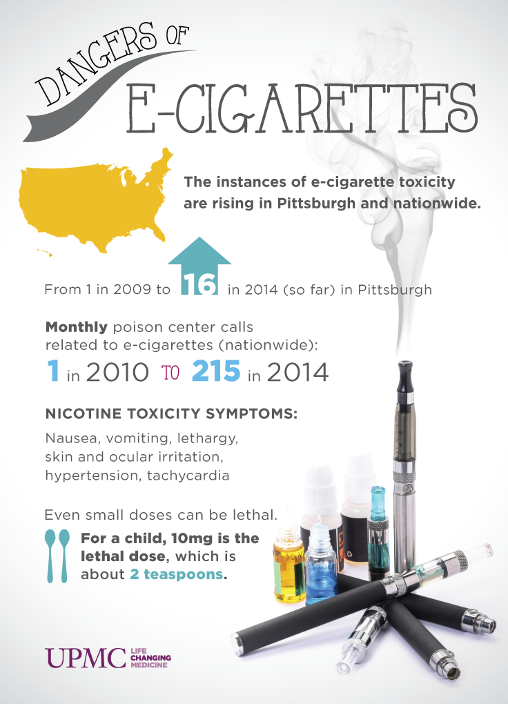 Benefits of E-Cigarettes May Outweigh Harms, Study Finds ...