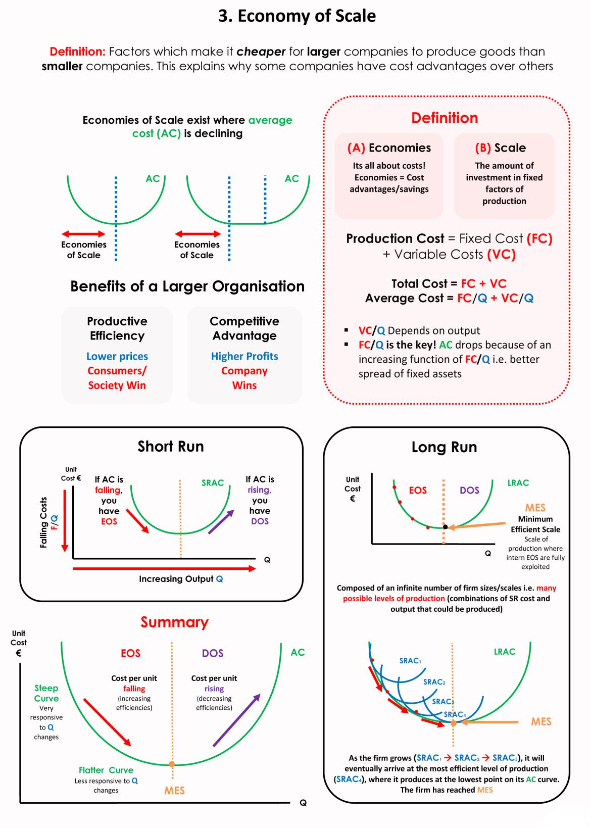 Comparative Advantage Worksheet