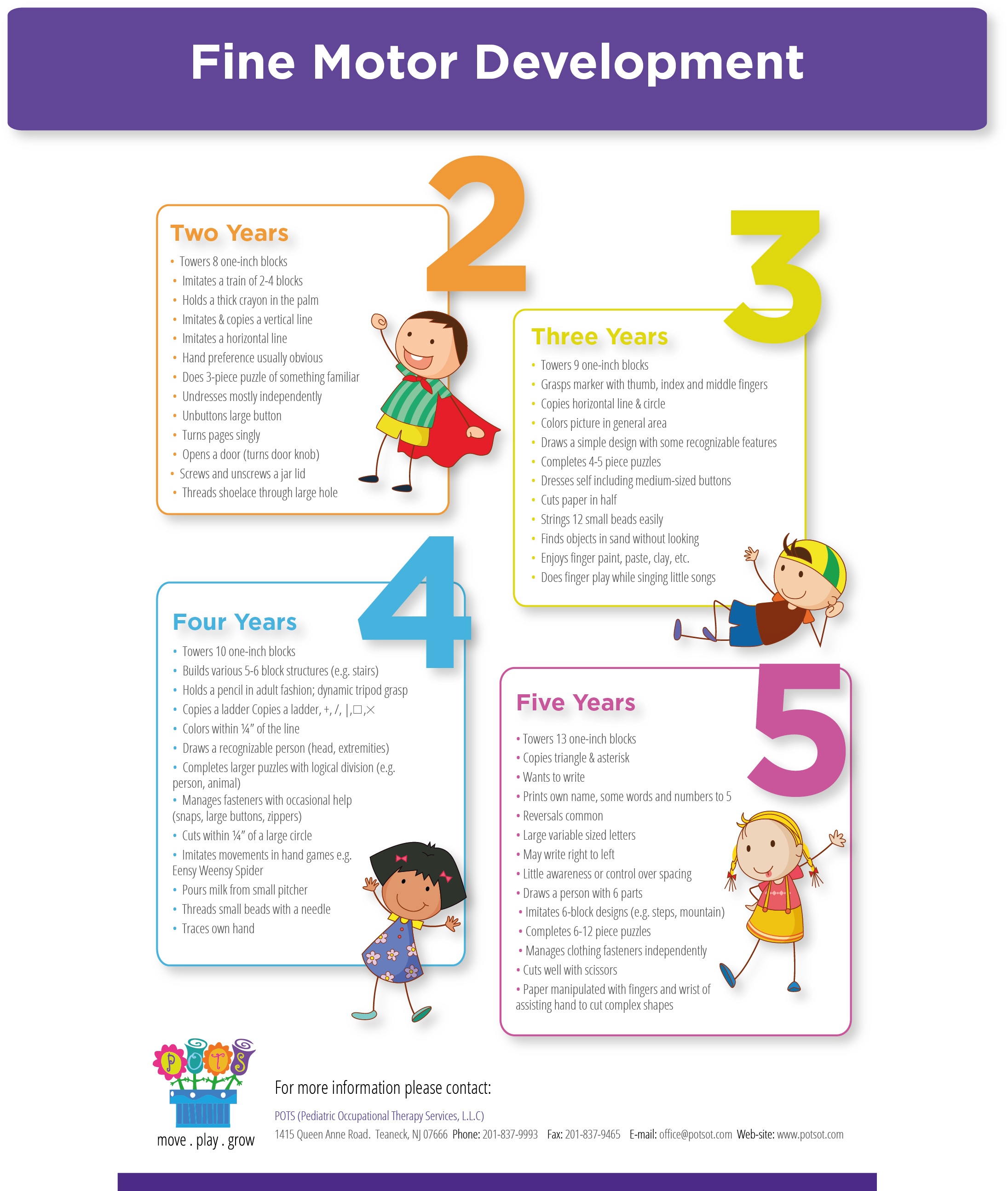 Fine Motor Development Infographic From Pediatric Ot