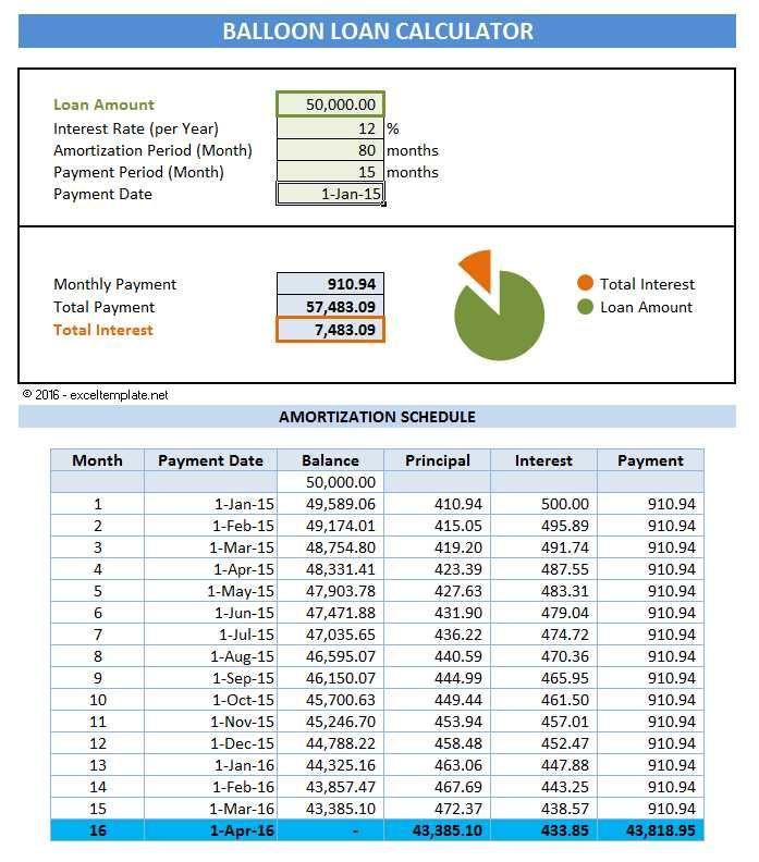 Loan Amortization Schedule with Balloon Payment Excel Template | For ...