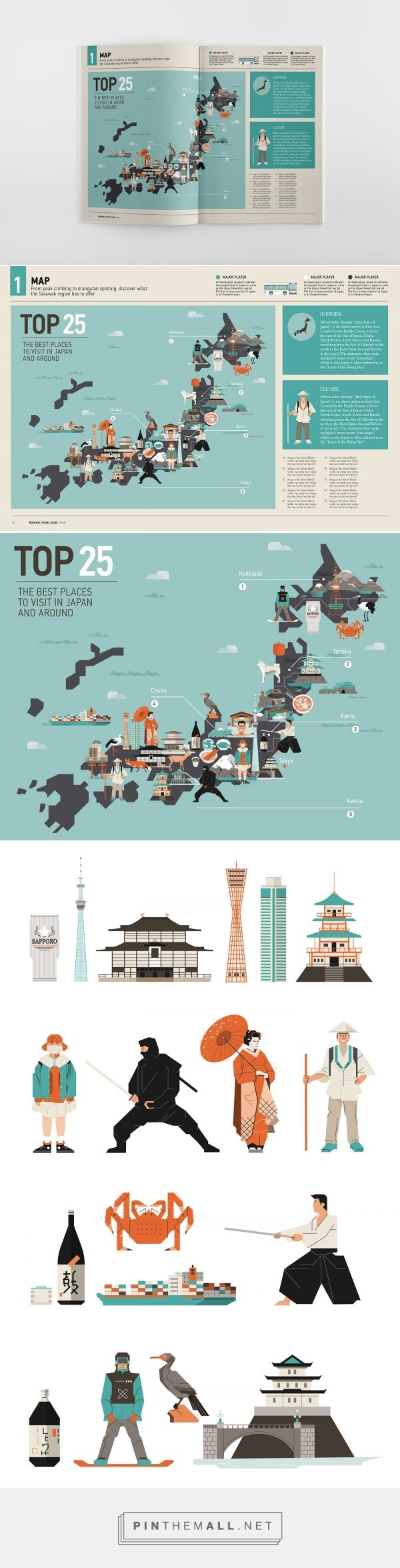 Japan - Editorial illustrations on Behance - created via http://pinthemall.net