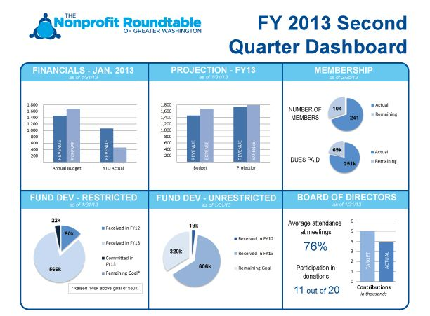 Hey #Nonprofits - Consider re-thinking how you deliver your annual - company annual report sample