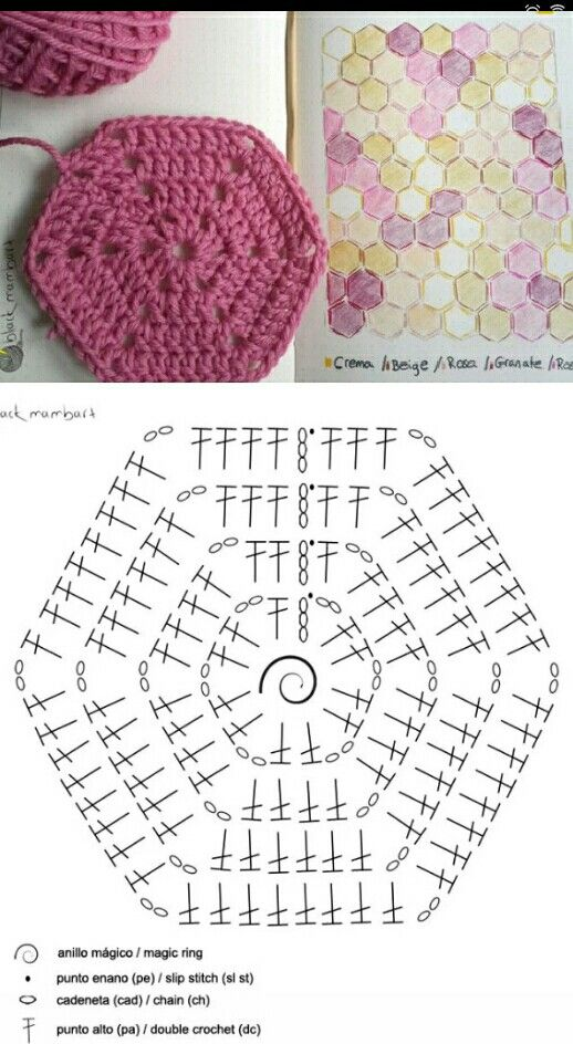 Pin de Eliana Castillo en patrones crochet | Pinterest | Ganchillo ...