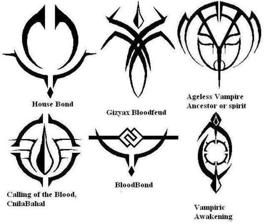 Supernatural Angelic Symbols Google Search Potential Sigils In