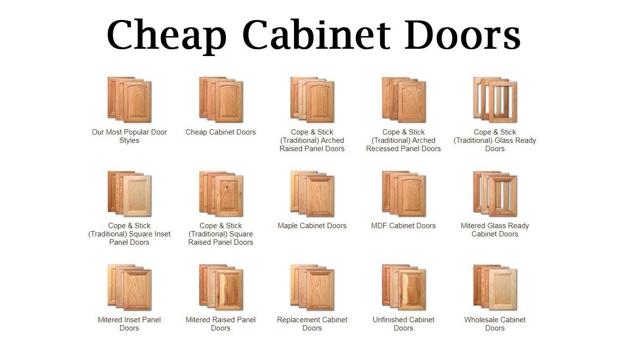 Cheap Cabinet Doors Lowest Prices Online Cabinetdoor Http