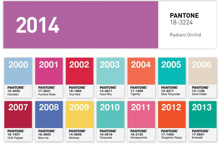 Colores Pantones Por Anos Pantone Color Of The Year Color Stories