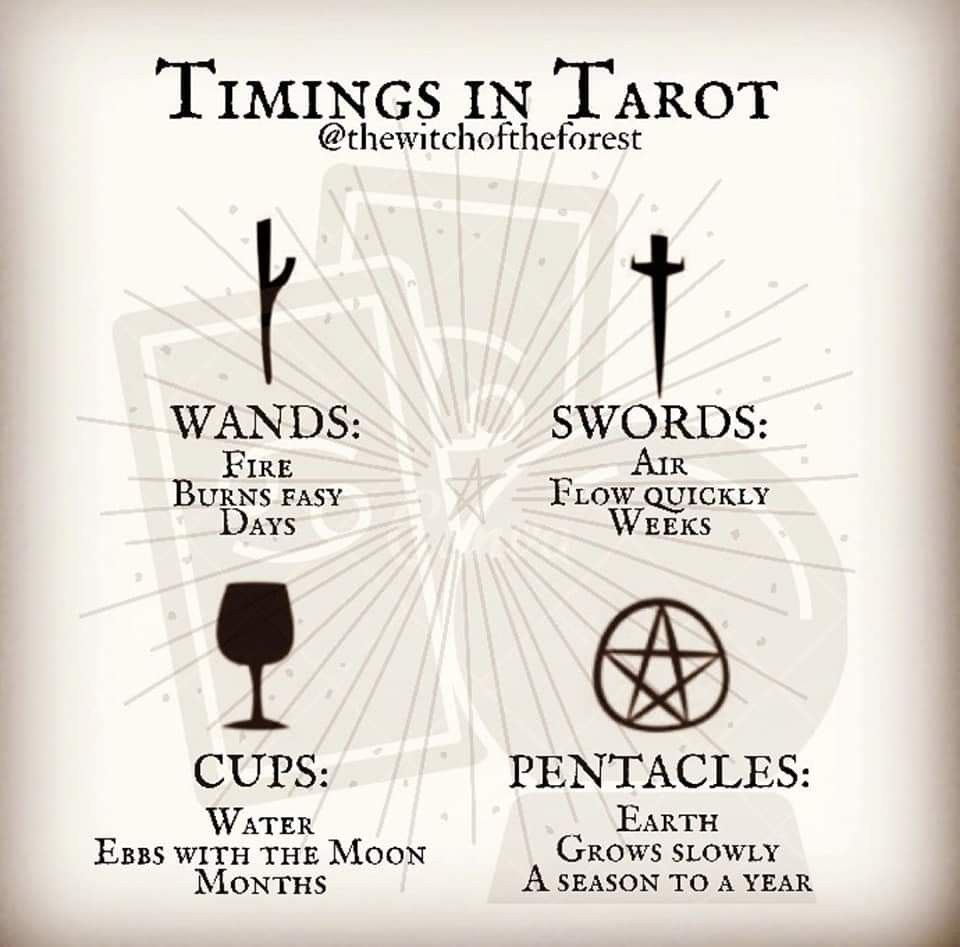 Pin by stefanie owens on fuel to my witchy soul tarot