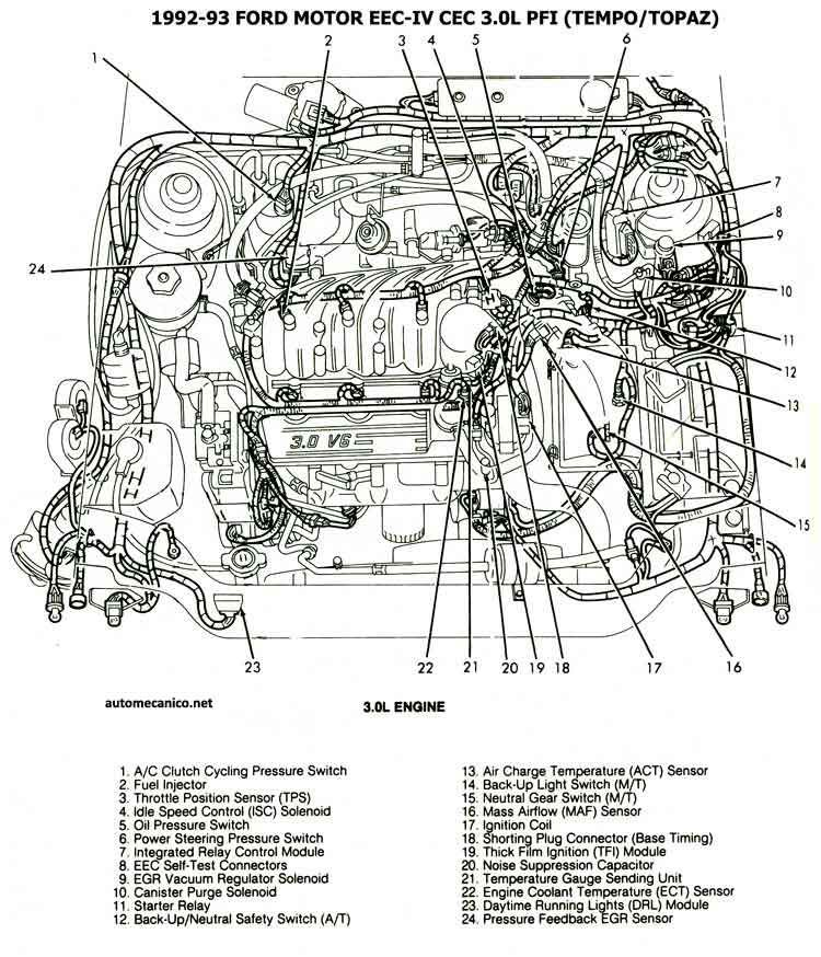 1993 Ford Tempo Engine Diagram | CEC UBICACION DE