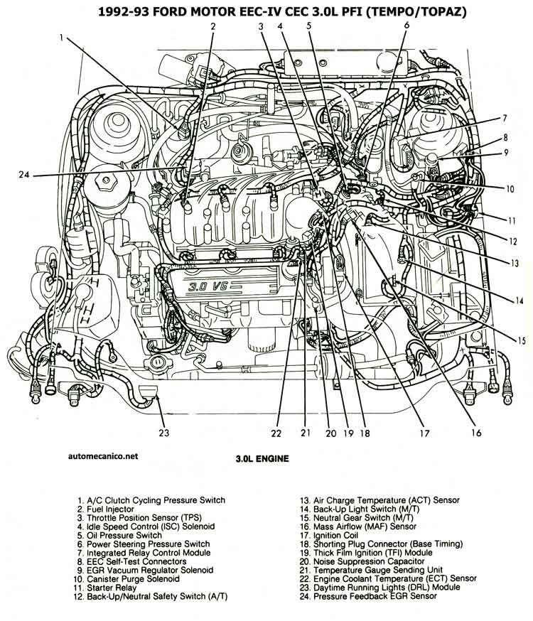 ford 3 0 v6 engine diagram egr custom project wiring diagram u2022 rh caketastic co